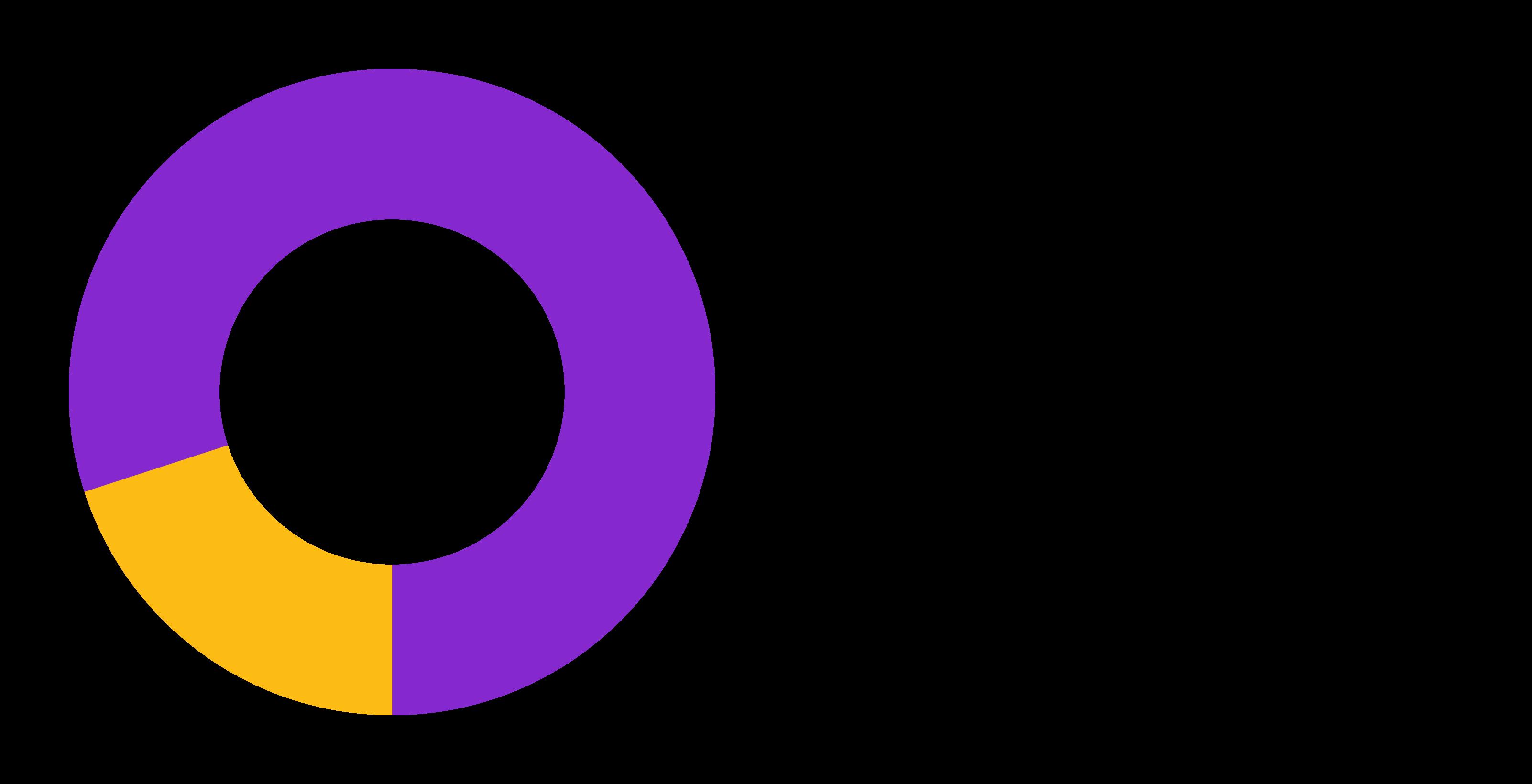 dofinansowanie aktywna tablica
